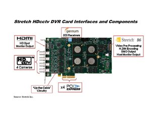 Stretch DVR card.jpg